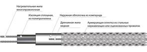 30ТСБЭ2-014-04 Секция нагревательная Теплоскат